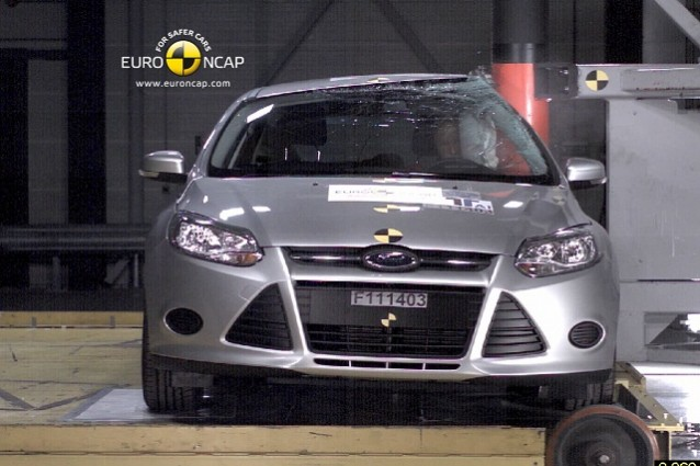 Ford Focus, premiata con le 5 stelle Euro NCAP.