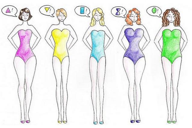 Dimmi che corpo hai e ti dirò come vestirti.