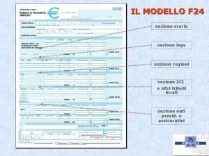 Unico 2011 le compensazioni delle imposte col modello f24 for Dove si paga f24