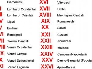La mappa dei dialetti italiani.