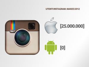 Instagram: un mercato di 25 milioni di utenti (solo iPhone)