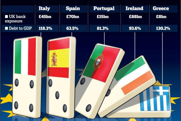 Una vera #Europa politica potrebbe salvarci dalla #crisi?