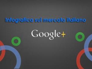 Google Infografica sul mercato italiano