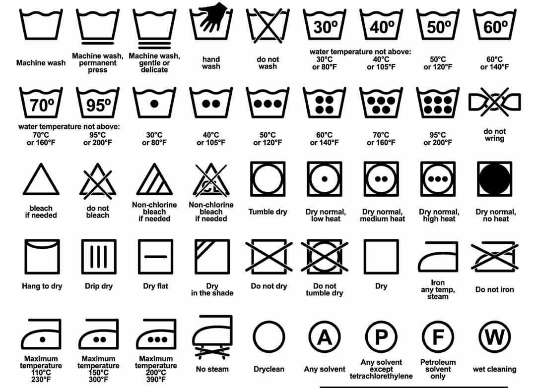 Significato simboli lavaggio tessuti