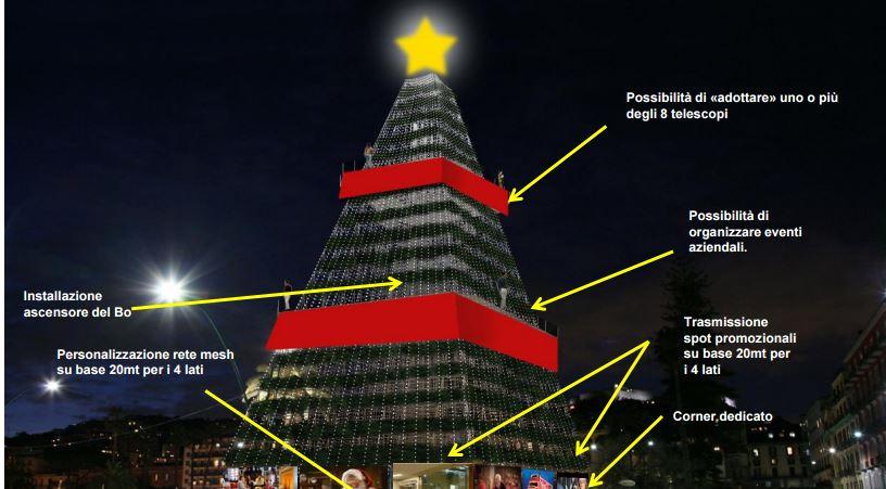 In arrivo sul lungomare una meravigliosa sorpresa di Natale per i napoletani