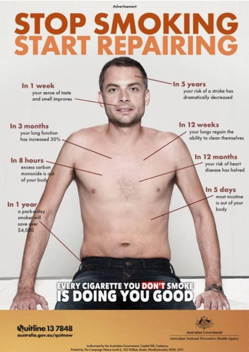 Quello che avviene se smette di fumare