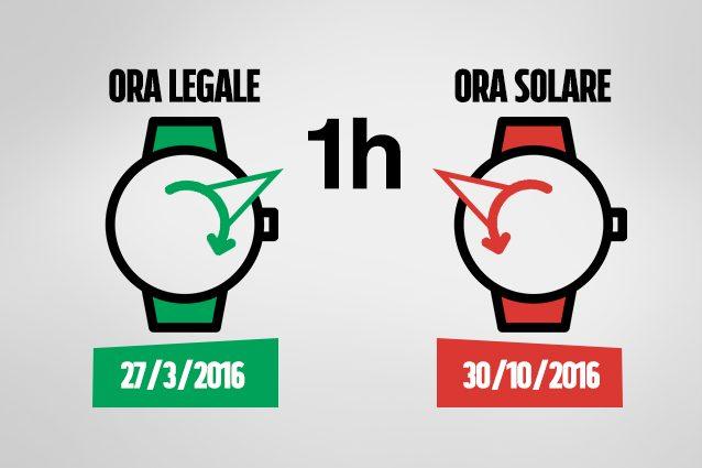 L'ora legale scatta spostando le lancette avanti di un'ora dalle 2 alle 3; viceversa per l'ora solare (@Fanpage.it)