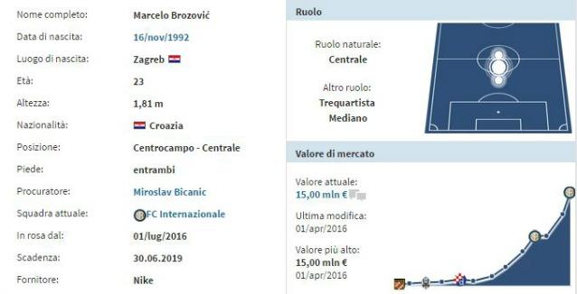 Mercato Inter, incognita futuro per Brozovic: l'agente fa il punto