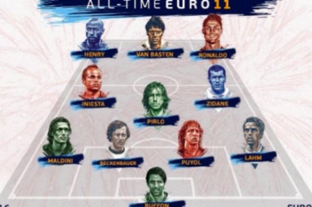 Europei, la top11 dell'Uefa: ci sono Maldini, Pirlo e Buffon