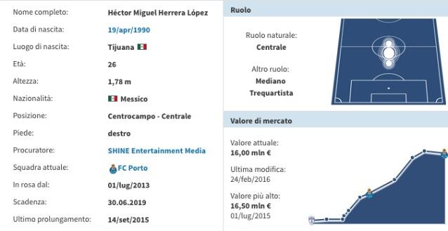 Napoli, ufficiale il rinnovo di Callejon sino al 2020