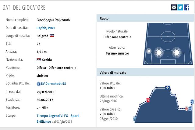 Un gigante per la difesa rosanero Rajkovic primo acquisto del Palermo