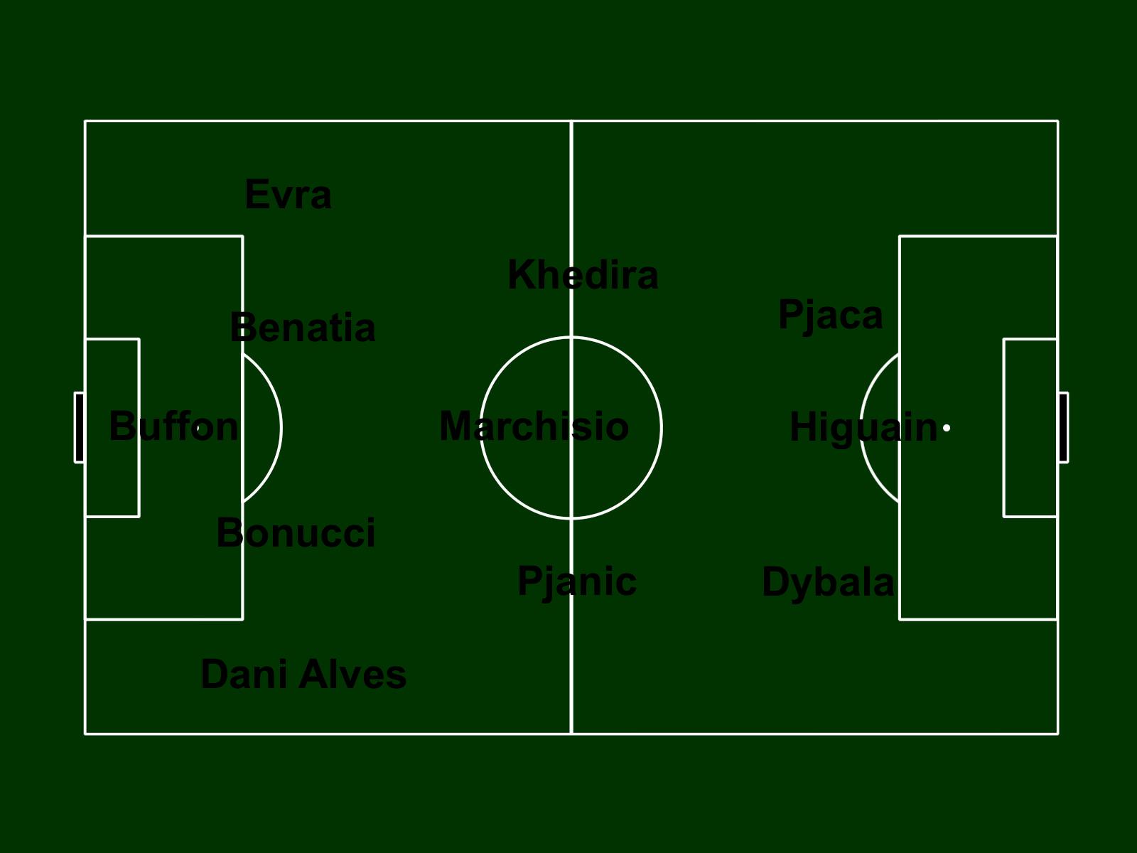 Capello: 'Higuain alla Juve? Campionato deciso anche senza il Pipita'