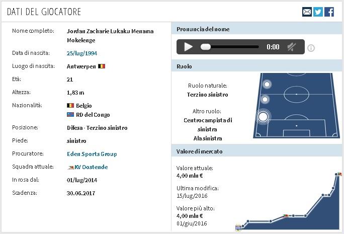 Lazio, è fatta per Jordan Lukaku: ecco il primo acquisto di Lotito