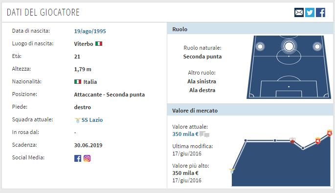 Calciomercato Lazio, Inzaghi: