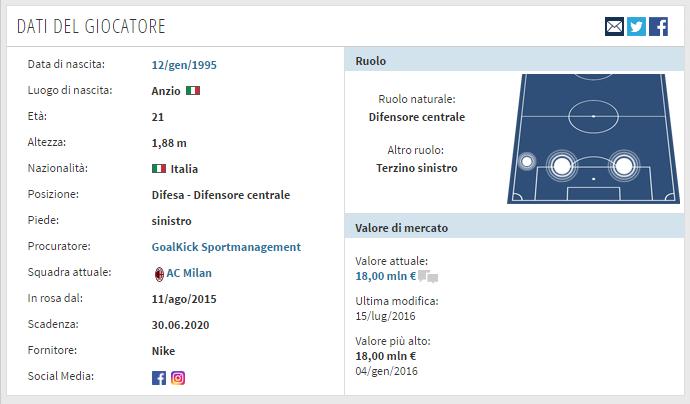 Il Milan ora segue Pasalic. Addio Obiang e Stambouli
