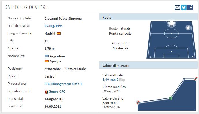 Furto in albergo, derubato il calciatore rossoblu Giovanni Simeone