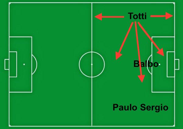 40 anni Francesco Totti, la Fifa lo chiama Fernando