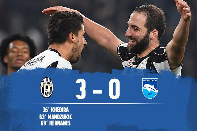 Juve-Pescara, i voti dei quotidiani: Mandzukic e Khedira super. Rinascita Hernanes