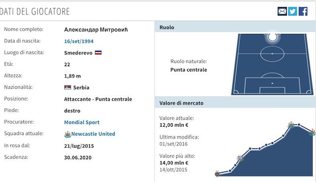 Calciomercato Napoli, si segue un gioiello di Benitez