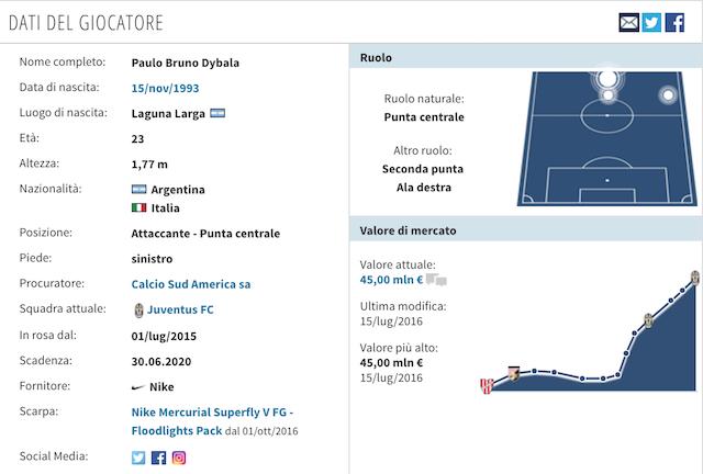 Juventus, Dybala out altre 3 settimane!