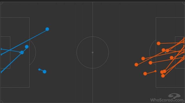 Niang sbaglia ancora, Nainggolan no: la Roma passa sul Milan (1-0)