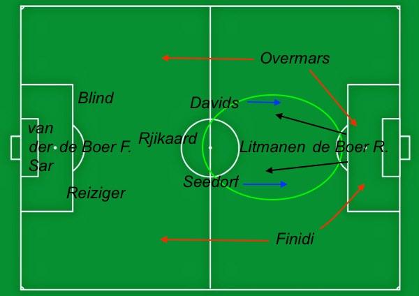 Olanda, van Gaal annuncia il ritiro: