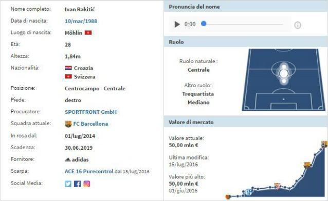 Calciomercato Juventus: occasione Rakitic a centrocampo, ecco l'affare