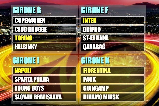 Europa League Napoli Calendario.Sorteggio Europa League 2014 2015 In Diretta Live Dei