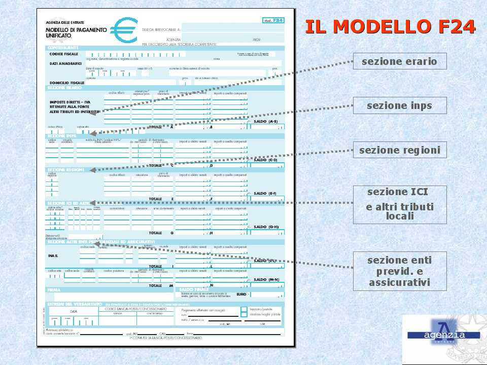 modello f24 inps