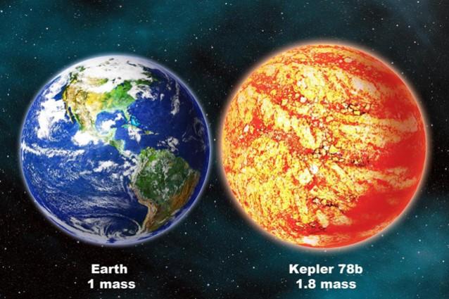 La massa della Terra confrontata con quella di Kepler 78–b