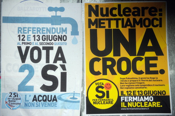 Referendum posters against nuclear power