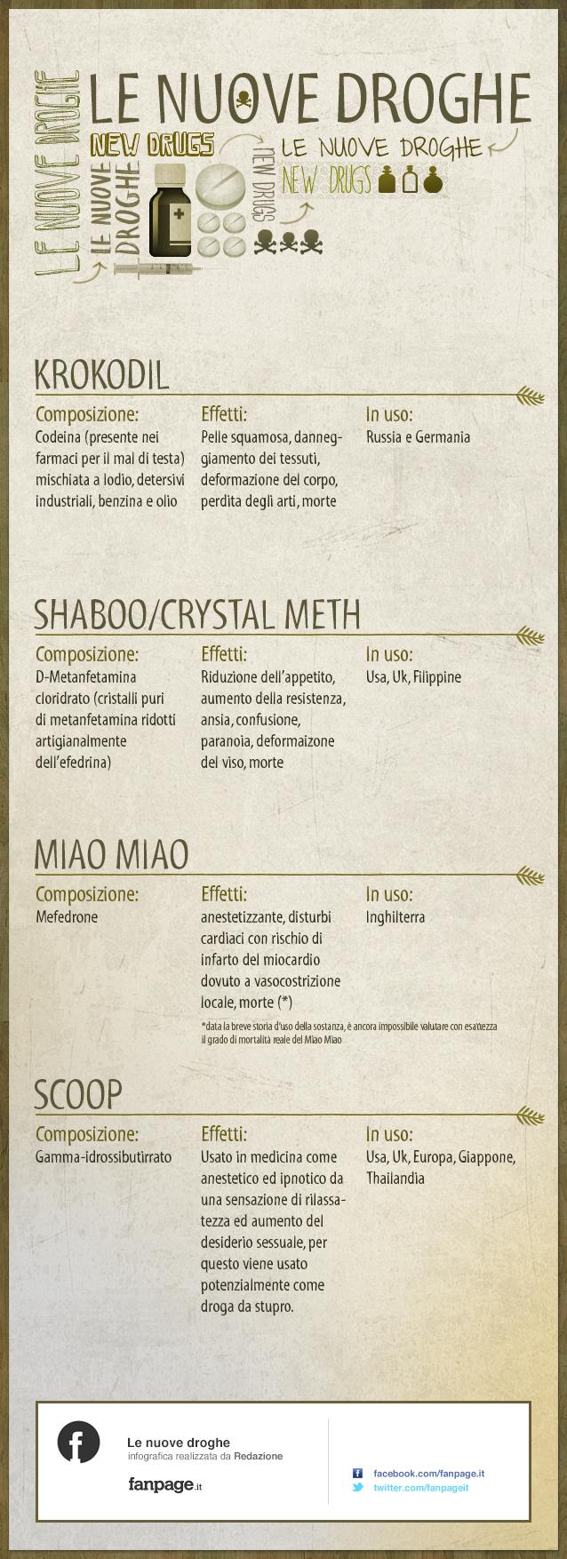 infografica-droghe (1)