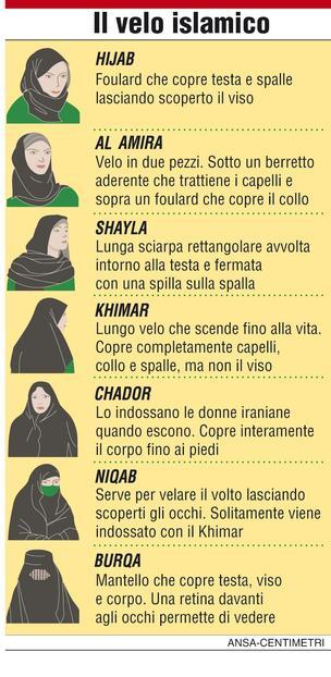Il velo delle donne a qualcuno piace senza autori fanpage - Perche le donne musulmane portano il velo ...