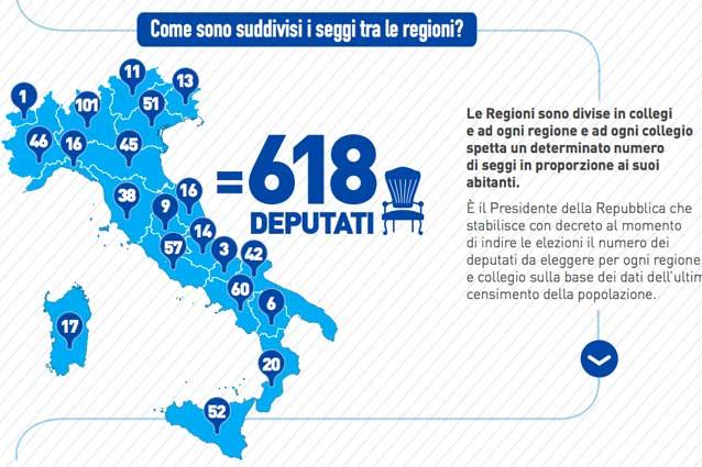 Italicum vs democratellum le proposte del governo e del for Numero deputati