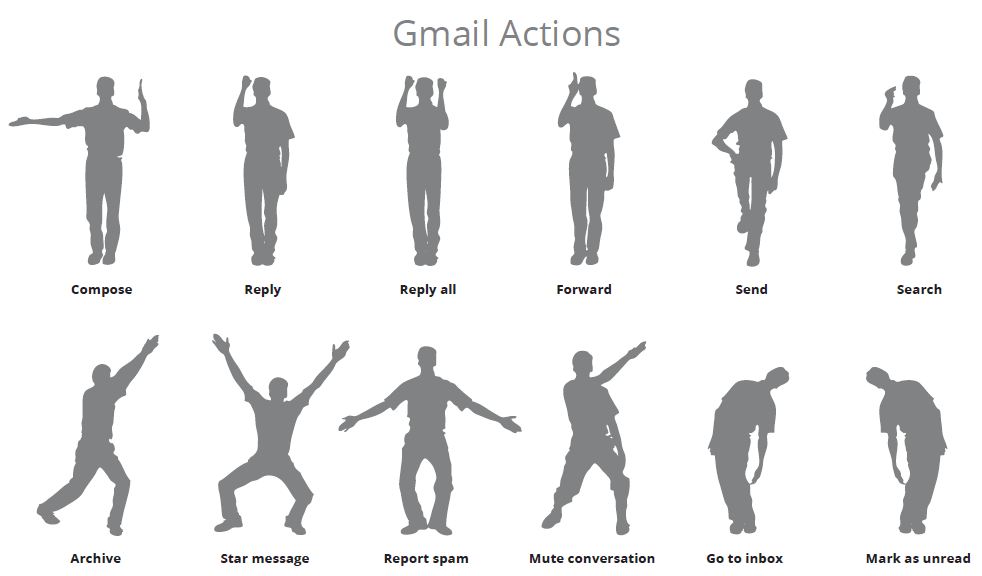 gmail_actions