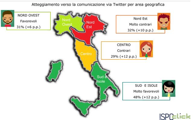 Twitter-le-statistiche-di-utilizzo-in-Italia8