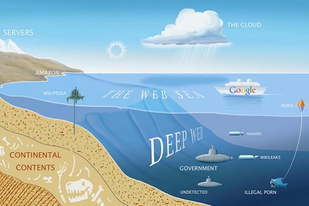 deep-web-il-lato-oscuro-della-rete