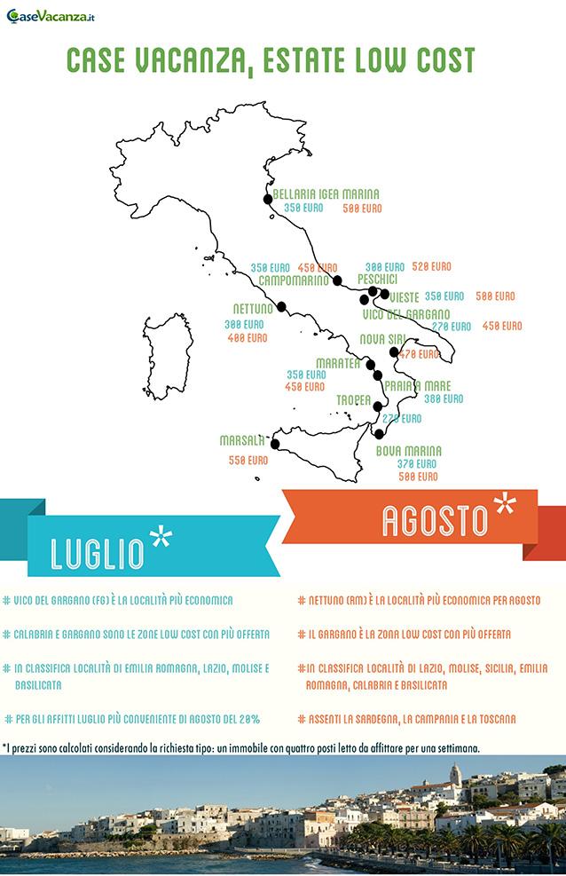 Le localit di mare pi economiche in italia for Case vacanze barcellona low cost