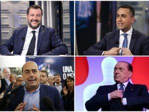 Sondaggi elettorali, la Lega perde l'1% in una settimana: to