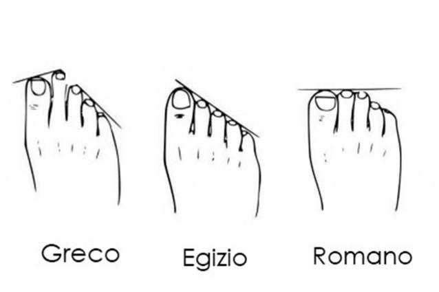 Che personalità hai? Lo rivela la forma dei tuoi piedi