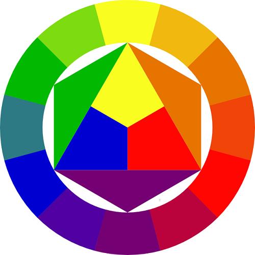 come abbinare i colori: regole e consigli utili