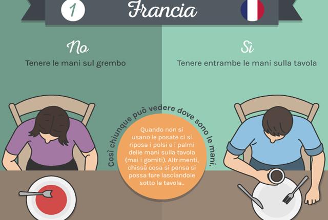 10 buone maniere a tavola paese che vai galateo che trovi - Regole del galateo a tavola ...
