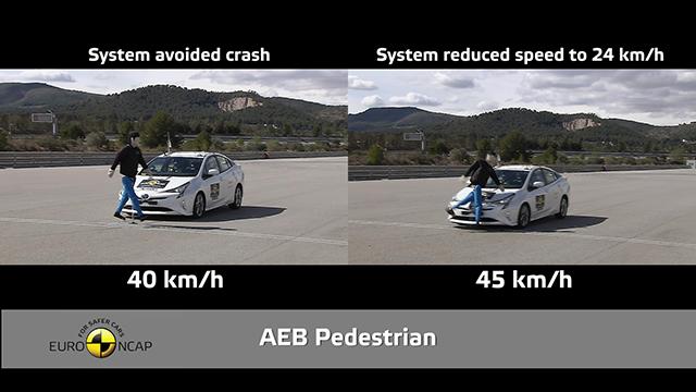 Euro NCAP AEB test