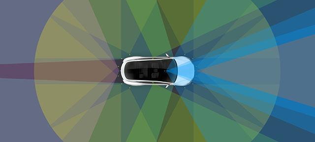 Telecamere e sensori Tesla