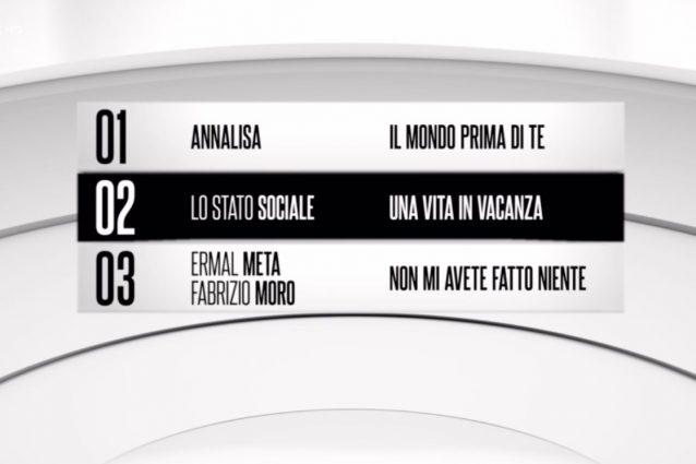 Classifica finale di Sanremo 2018: Annalisa, Meta e Moro, Lo Stato Sociale sul podio