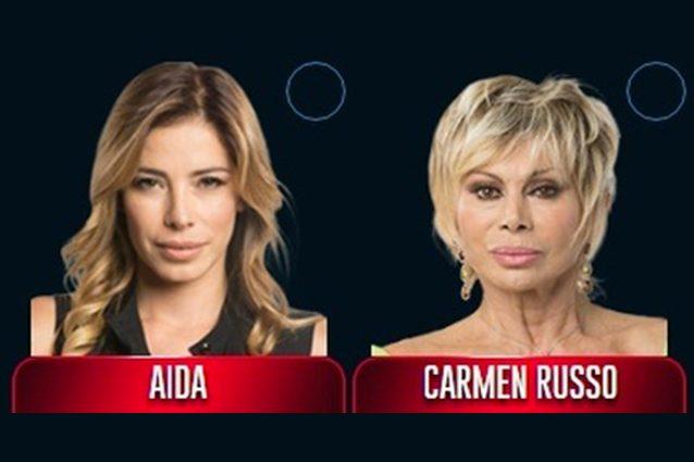 Aida Yespica è salva, Carmen Russo è il concorrente eliminato del GfVip