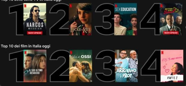 Netflix aggiunge la Top Ten, la classifica giornaliera di fi