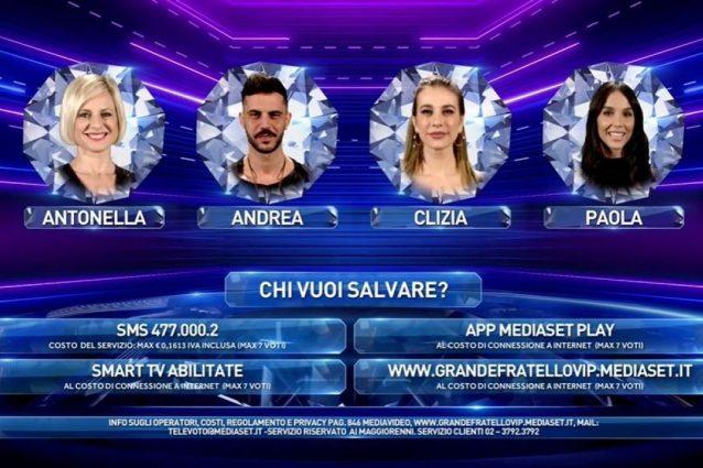 GF Vip, Pago eliminato. In nomination: Antonella Elia, Andre