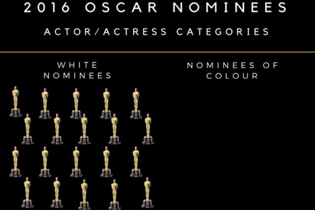 Arriva la riforma degli Oscar 'troppo bianchi': più donne e minoranze nell'Academy
