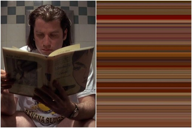 "I colori di Pulp Fiction elaborati dal sito ""The colors of motion"""